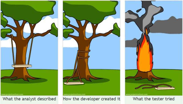 project cartoon swing tree