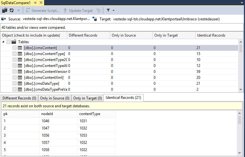 SQL Server Data Tools in Visual Studio 2013 (3/3)