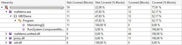 mefdemo_code_coverage