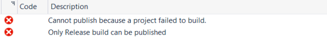 publish.debug.fails